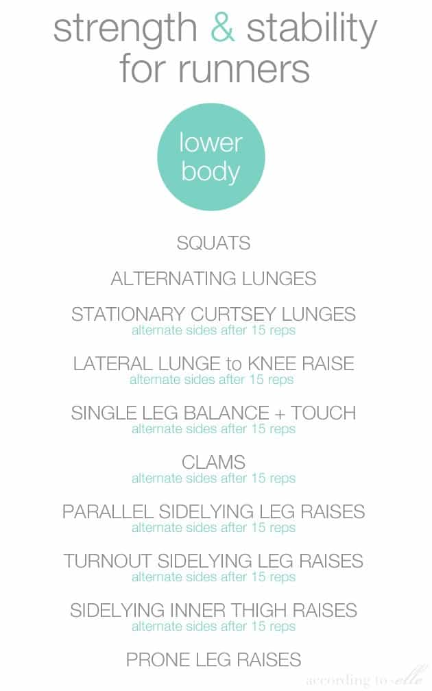 Strength workout for runners lower body edited 1